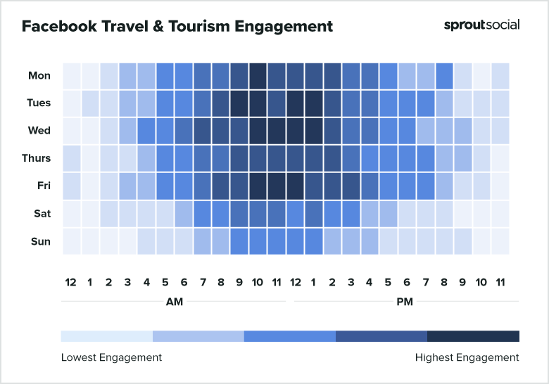 2021 FacebookTourism Best Times to Post