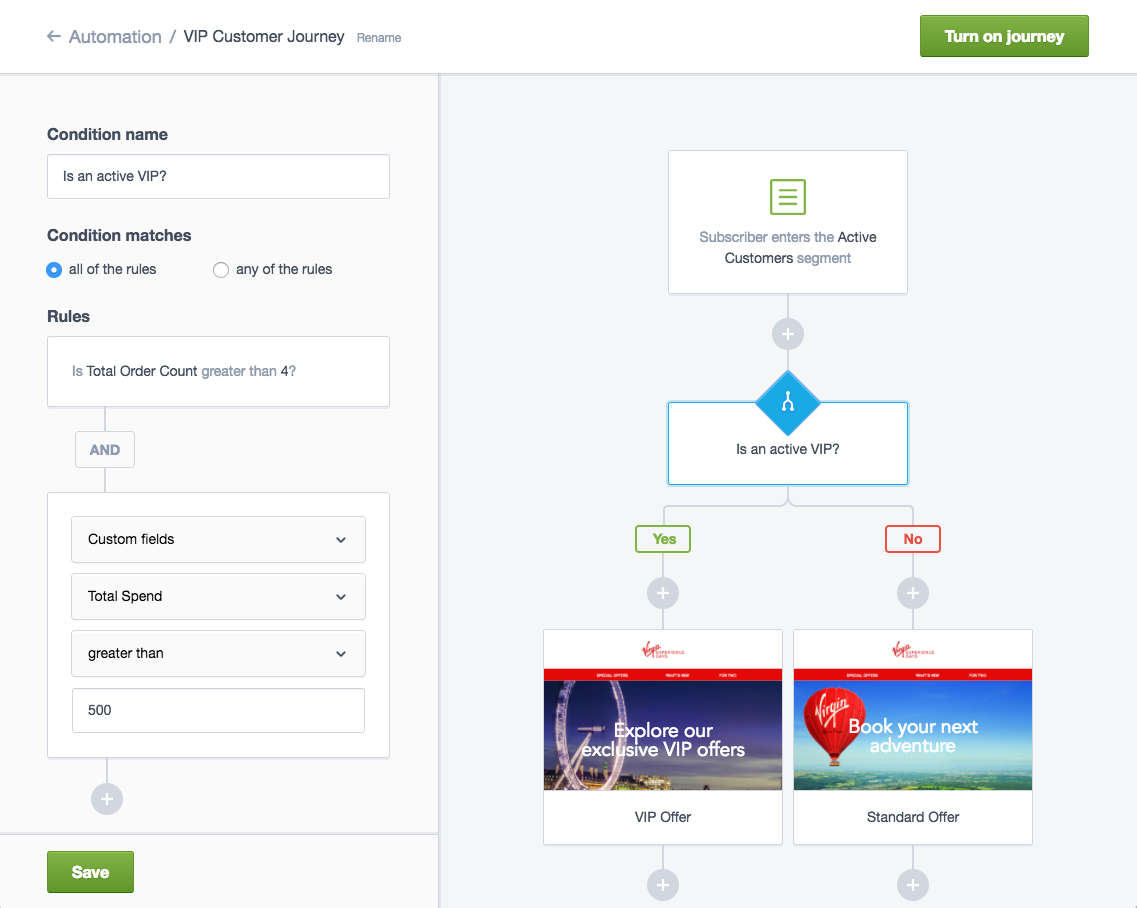 An example of an automation workflow in Campaign Monitor.